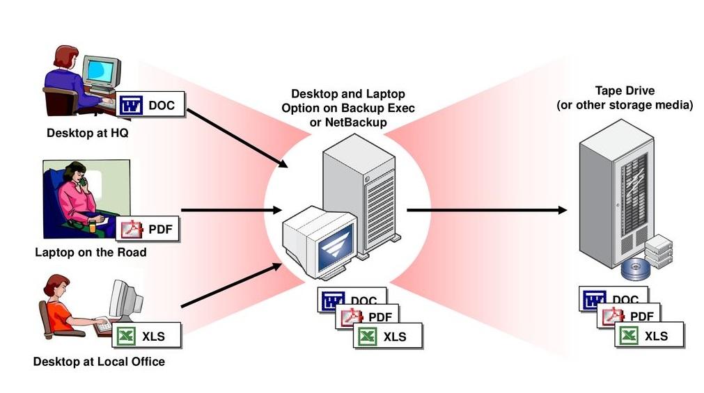 Desktop Laptop Option