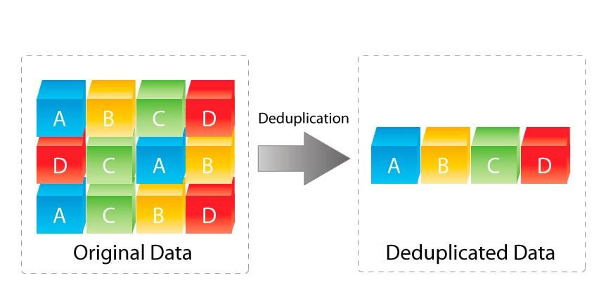 بهترین نرم افزار بکاپ deduplication