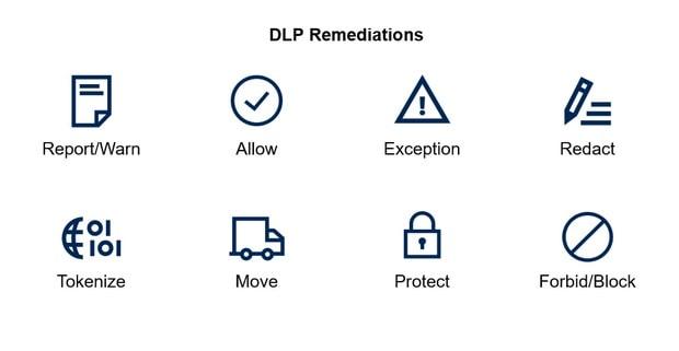 DLP پالیسی