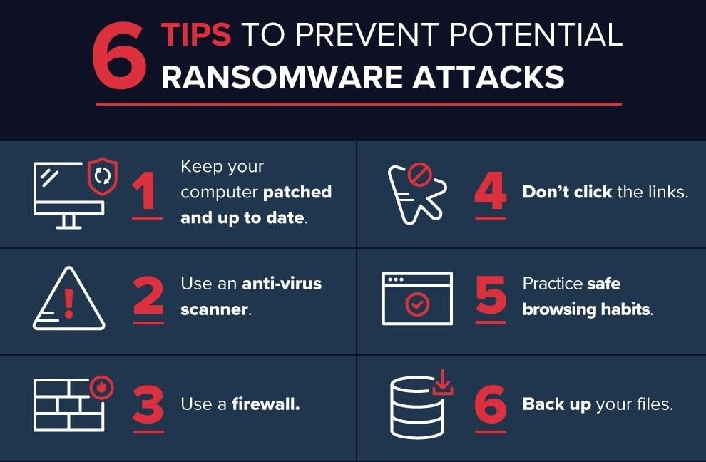 جلوگیری از باج افزار ransomware